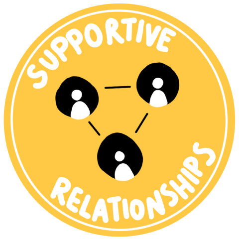 Supportive Relationships Icons
